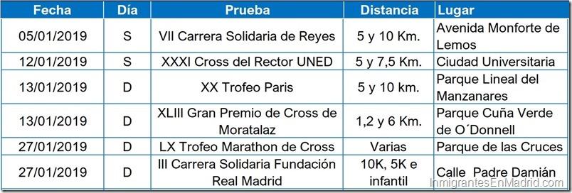 1- carreras-urbanas-madrid-enero-2019