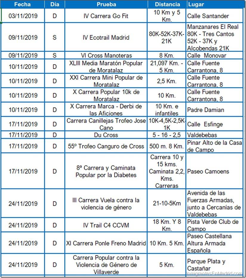 10- carreras-urbanas-madrid-noviembre-2019