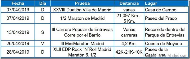 4- carreras-urbanas-madrid-abril-2019