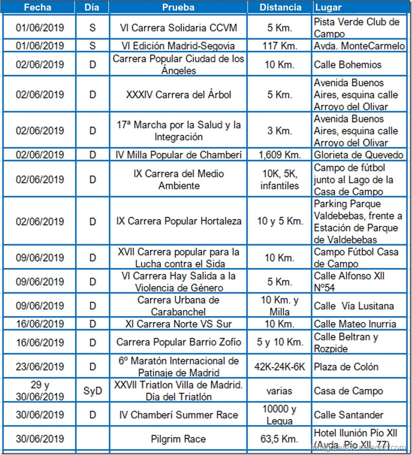 6- carreras-urbanas-madrid-junio- 2019