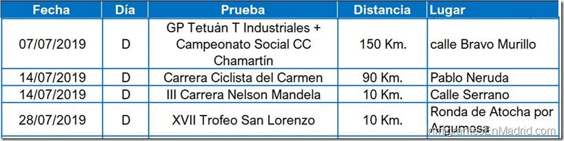 7- carreras-urbanas-madrid-julio- 2019