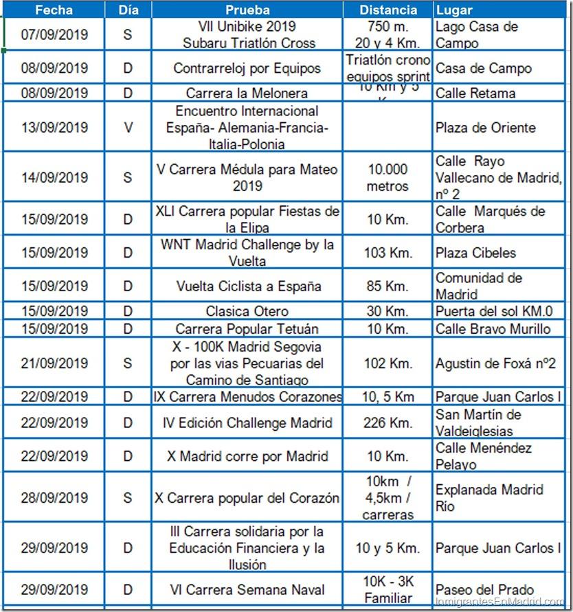 8- carreras-urbanas-madrid-septiembre-2019
